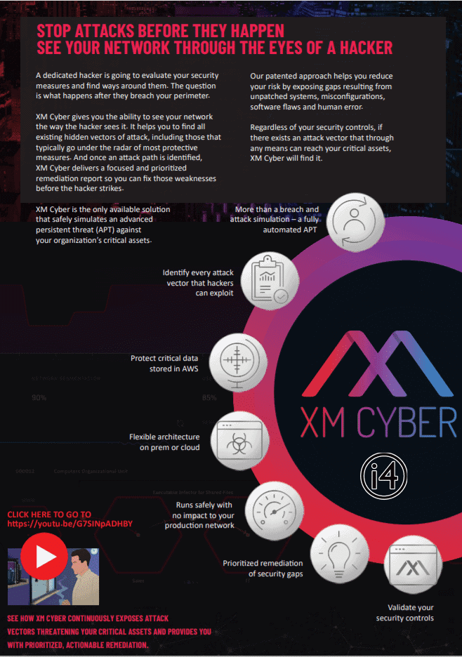 Xm Cyber - Thei4Group